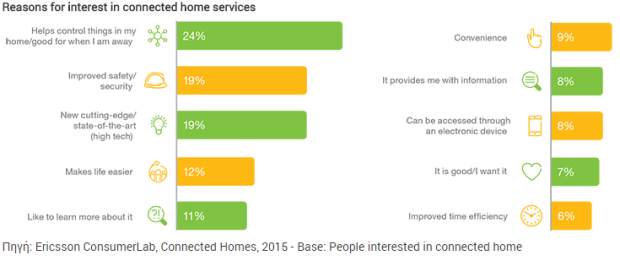 internet home services
